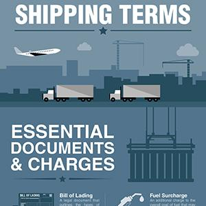 Shipping definitions and freight terminology