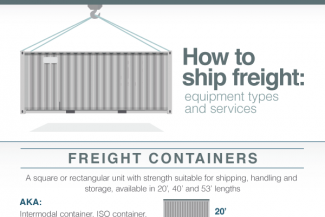 How to Ship Freight